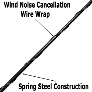 Stainless Steel 31-inch Black Jeep Antenna For Jeep Wrangler JK/JL (2007-2019)